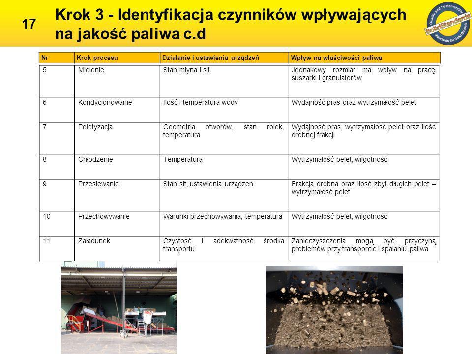 Krok 3 - Identyfikacja czynników wpływających na jakość paliwa c.d