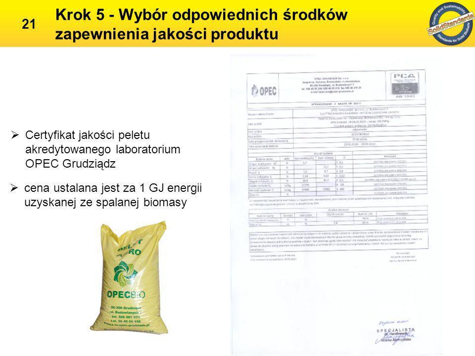 Krok 5 - Wybór odpowiednich środków zapewnienia jakości produktu