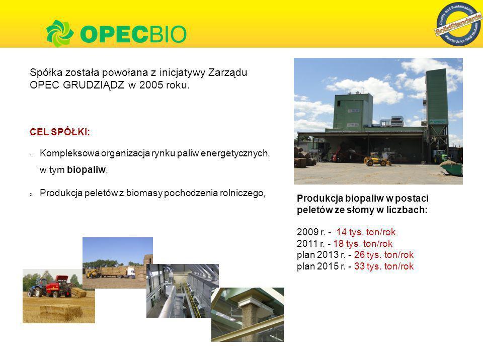 Spółka została powołana z inicjatywy Zarządu OPEC GRUDZIĄDZ w 2005 roku.