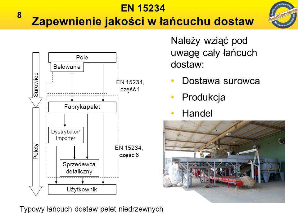 EN 15234 Zapewnienie jakości w łańcuchu dostaw