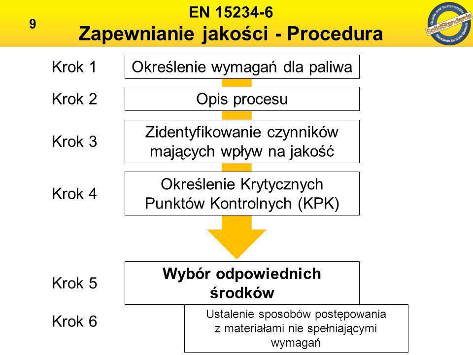 EN 15234-6 Zapewnianie jakości - Procedura