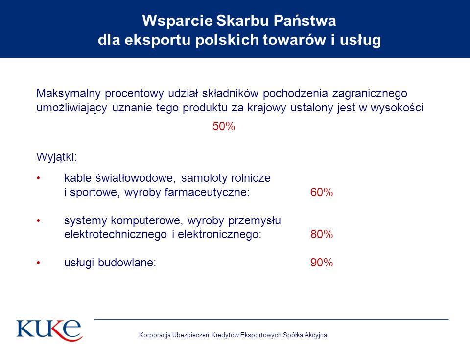 Wsparcie Skarbu Państwa dla eksportu polskich towarów i usług