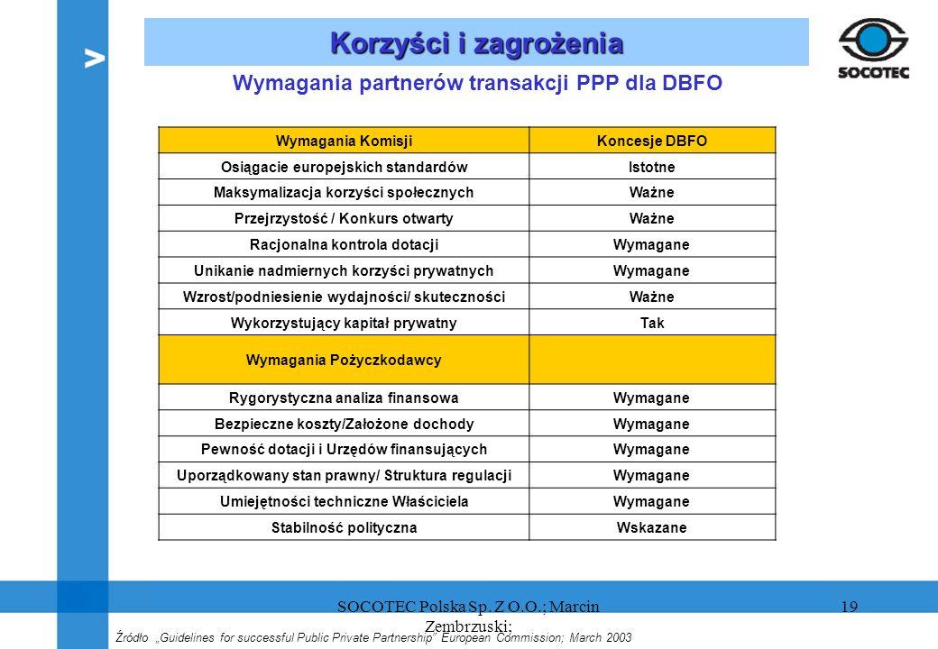 Korzyści i zagrożenia Wymagania partnerów transakcji PPP dla DBFO