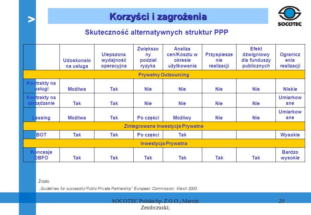 Korzyści i zagrożenia Skuteczność alternatywnych struktur PPP