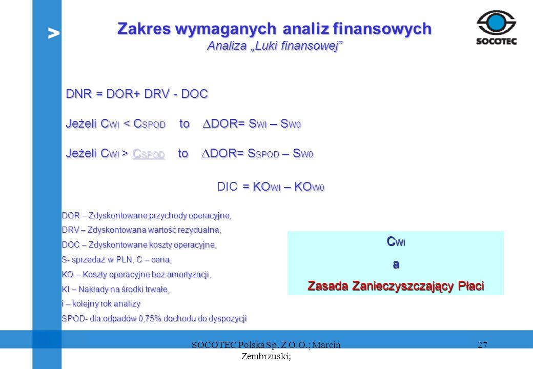 """Zakres wymaganych analiz finansowych Analiza """"Luki finansowej"""