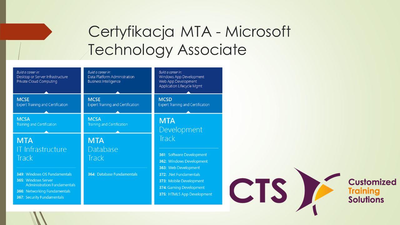 Certyfikacja MTA - Microsoft Technology Associate