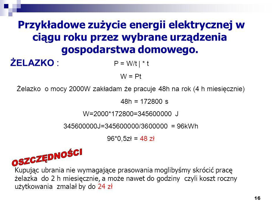Żelazko o mocy 2000W zakładam że pracuje 48h na rok (4 h miesięcznie)