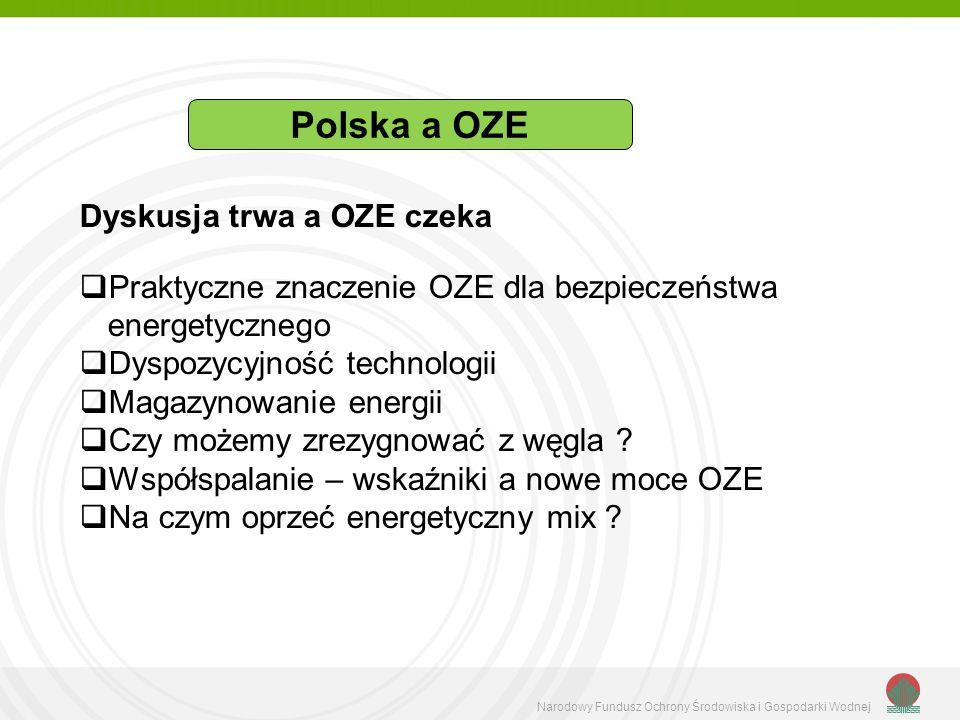 Polska a OZE Dyskusja trwa a OZE czeka