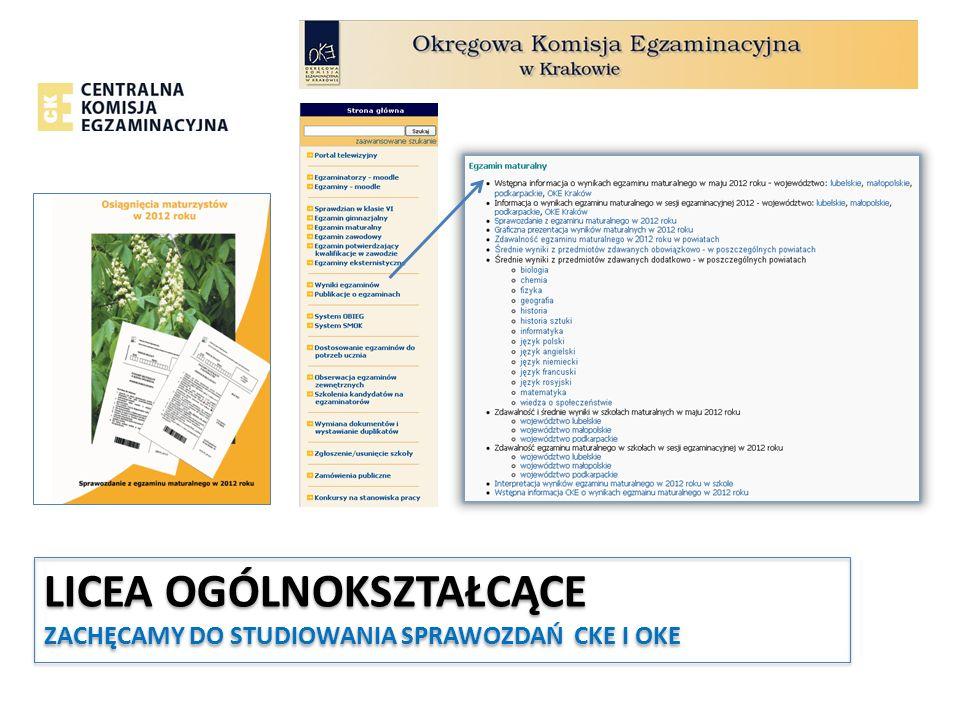 Licea ogólnokształcące Zachęcamy do studiowania Sprawozdań CKE i OKE