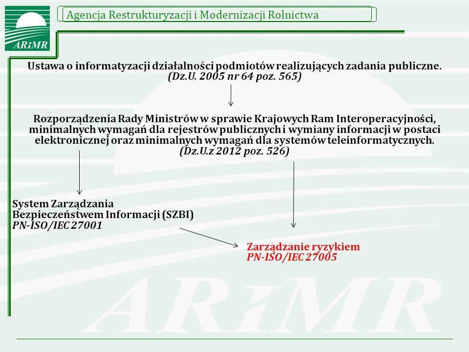 Ustawa o informatyzacji działalności podmiotów realizujących zadania publiczne.