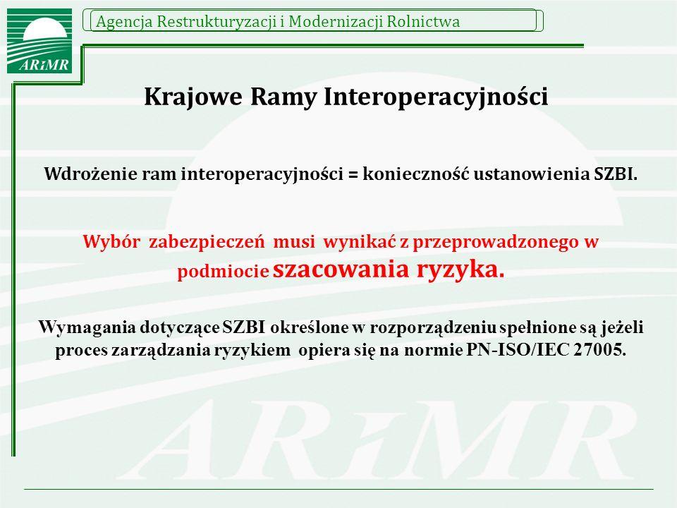 Wdrożenie ram interoperacyjności = konieczność ustanowienia SZBI.