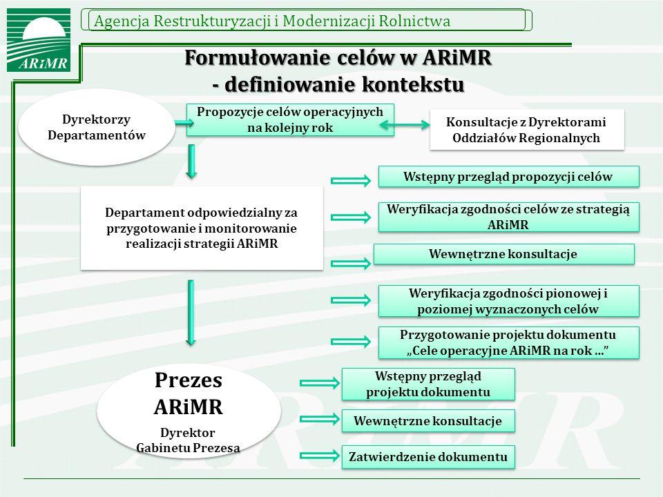 Formułowanie celów w ARiMR - definiowanie kontekstu Prezes ARiMR