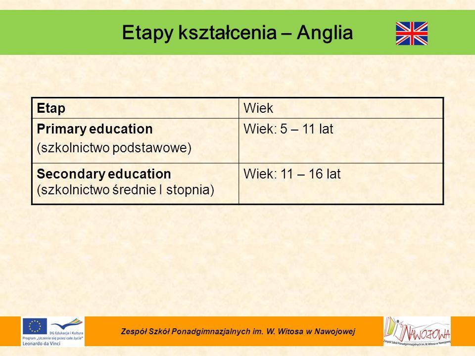 Etapy kształcenia – Anglia