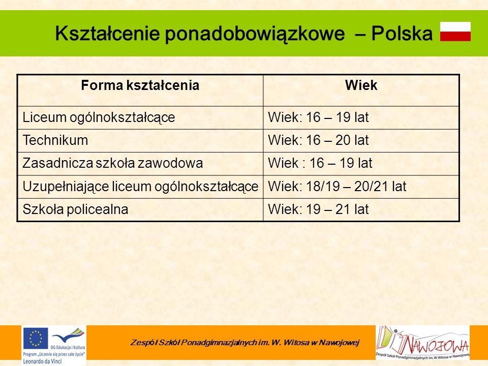 Kształcenie ponadobowiązkowe – Polska