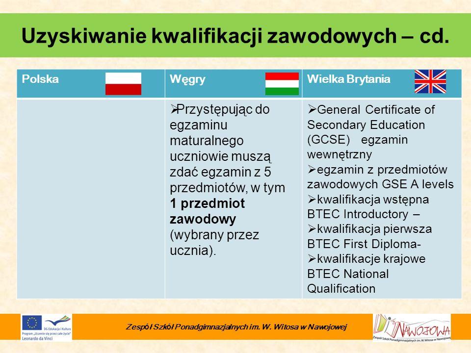 Uzyskiwanie kwalifikacji zawodowych – cd.