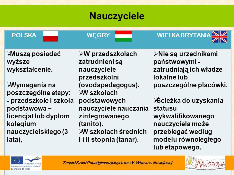 Zespół Szkół Ponadgimnazjalnych im. W. Witosa w Nawojowej