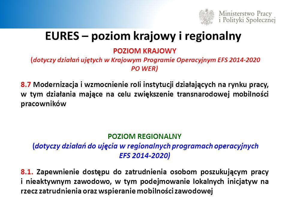 EURES – poziom krajowy i regionalny