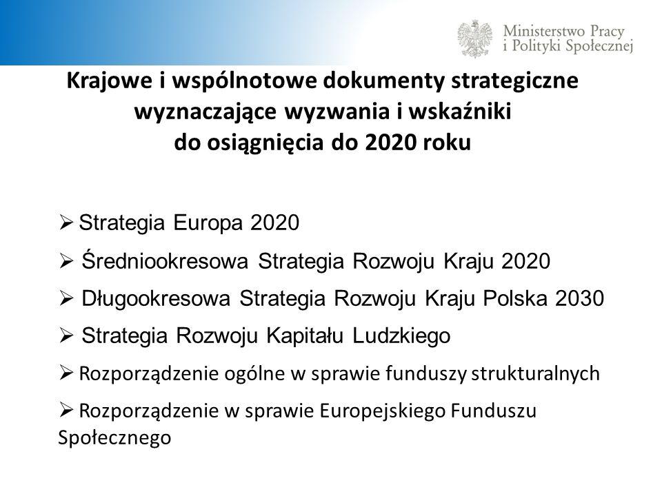Krajowe i wspólnotowe dokumenty strategiczne wyznaczające wyzwania i wskaźniki do osiągnięcia do 2020 roku