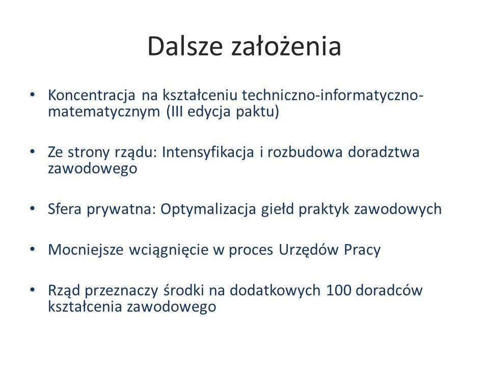Dalsze założenia Koncentracja na kształceniu techniczno-informatyczno-matematycznym (III edycja paktu)