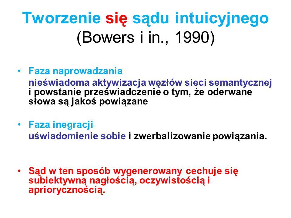 Tworzenie się sądu intuicyjnego (Bowers i in., 1990)