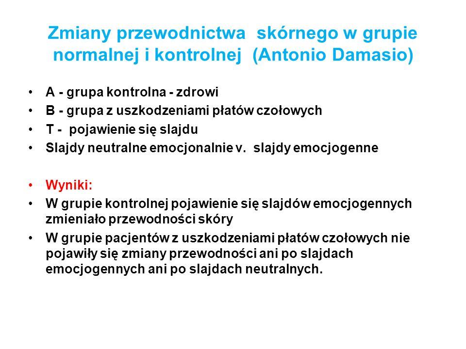Zmiany przewodnictwa skórnego w grupie normalnej i kontrolnej (Antonio Damasio)