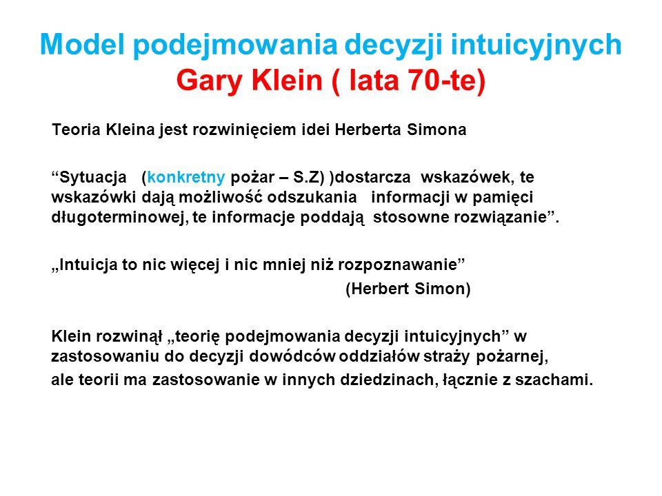 Model podejmowania decyzji intuicyjnych Gary Klein ( lata 70-te)