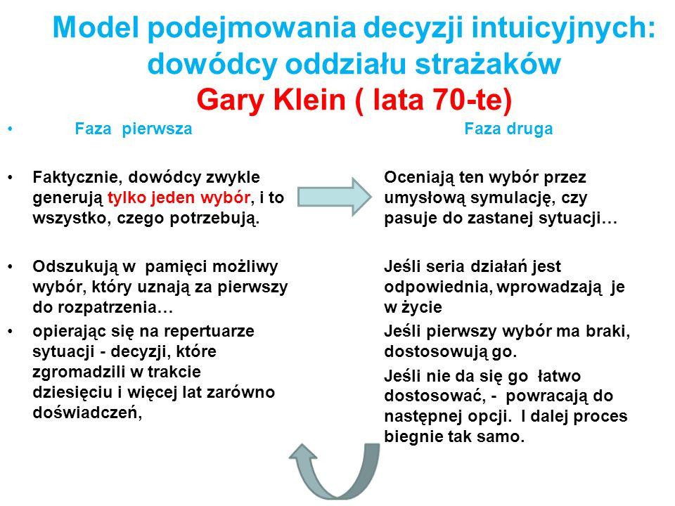 Model podejmowania decyzji intuicyjnych: dowódcy oddziału strażaków Gary Klein ( lata 70-te)