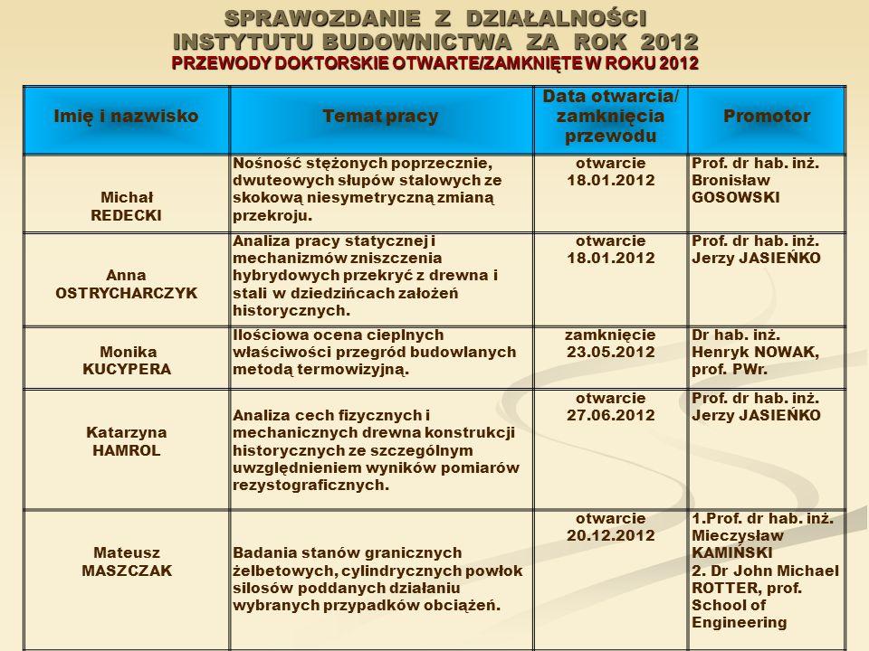 SPRAWOZDANIE Z DZIAŁALNOŚCI INSTYTUTU BUDOWNICTWA ZA ROK 2012 PRZEWODY DOKTORSKIE OTWARTE/ZAMKNIĘTE W ROKU 2012
