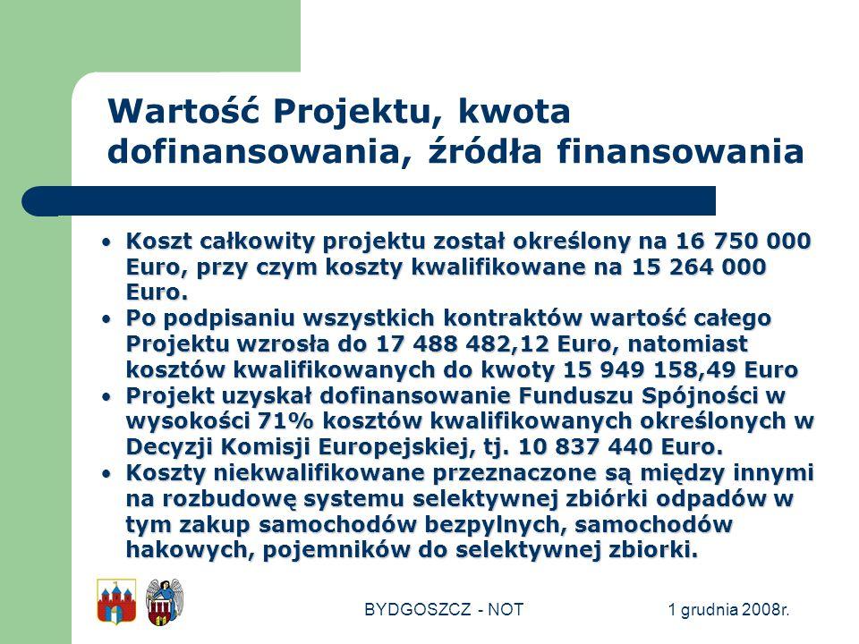 Wartość Projektu, kwota dofinansowania, źródła finansowania