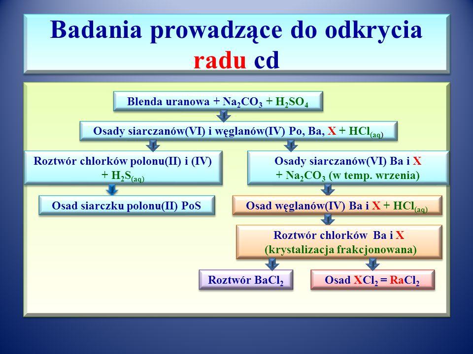 Badania prowadzące do odkrycia radu cd