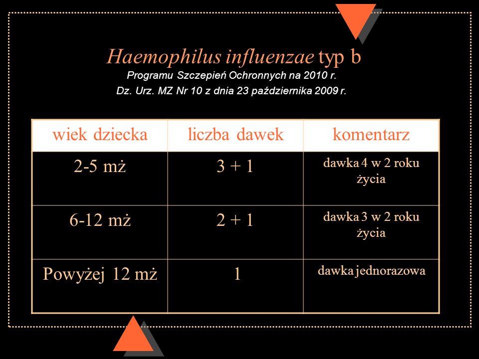Haemophilus influenzae typ b Programu Szczepień Ochronnych na 2010 r