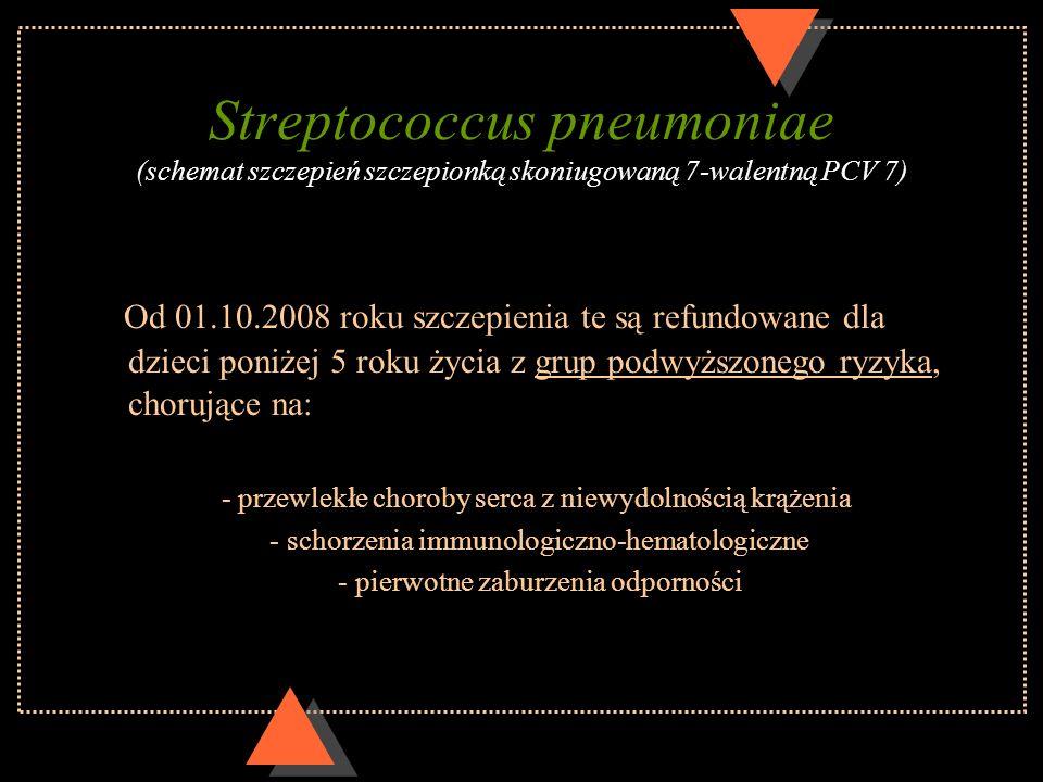 Streptococcus pneumoniae (schemat szczepień szczepionką skoniugowaną 7-walentną PCV 7)