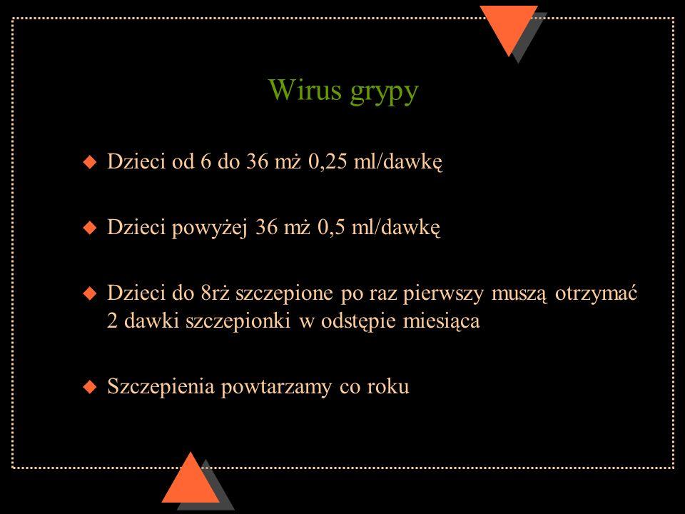 Wirus grypy Dzieci od 6 do 36 mż 0,25 ml/dawkę