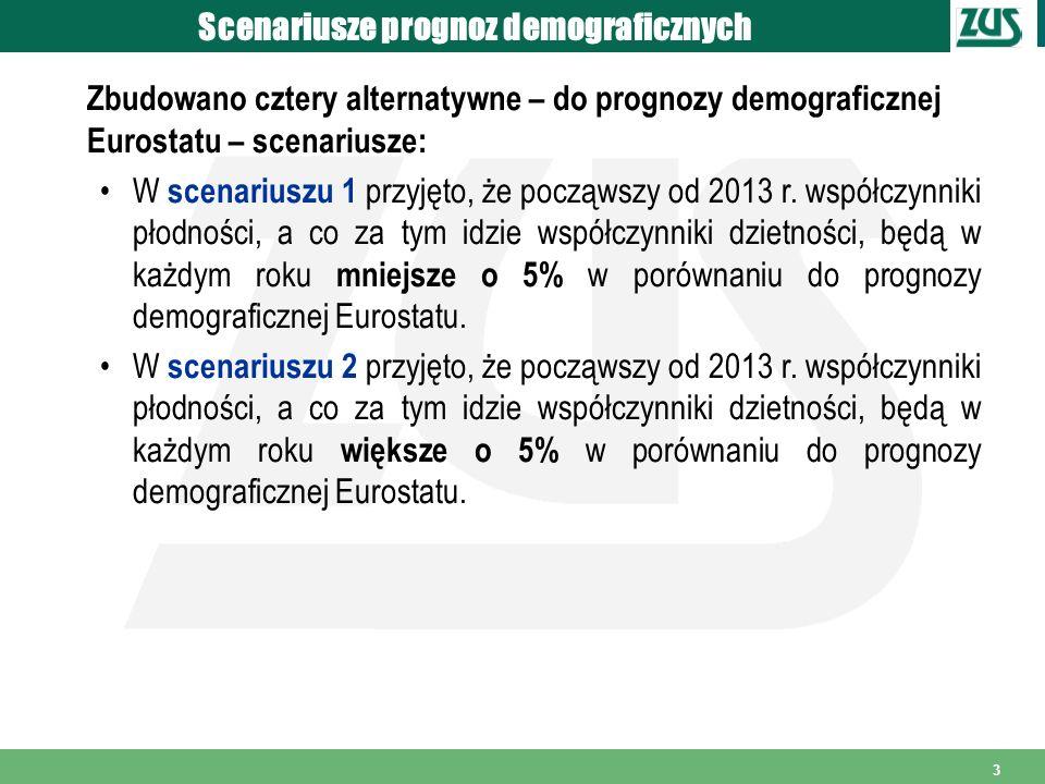 Scenariusze prognoz demograficznych