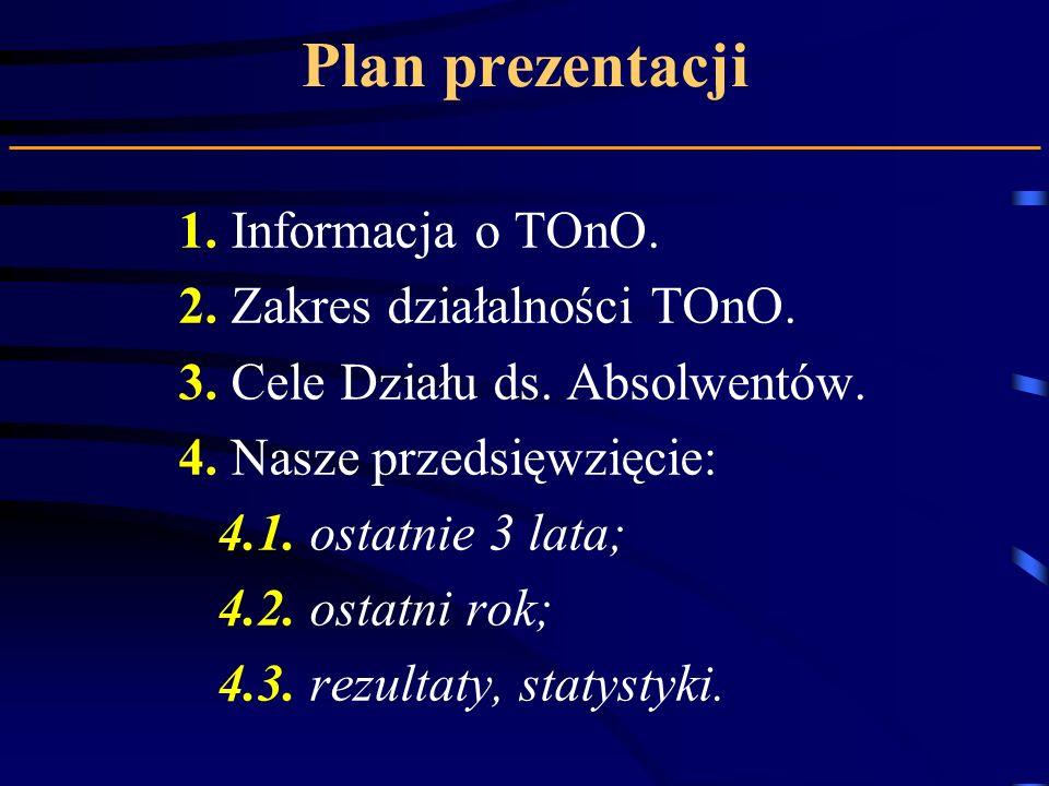Plan prezentacji 1. Informacja o TOnO. 2. Zakres działalności TOnO.