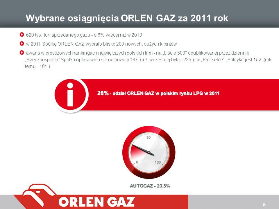 Wybrane osiągnięcia ORLEN GAZ za 2011 rok