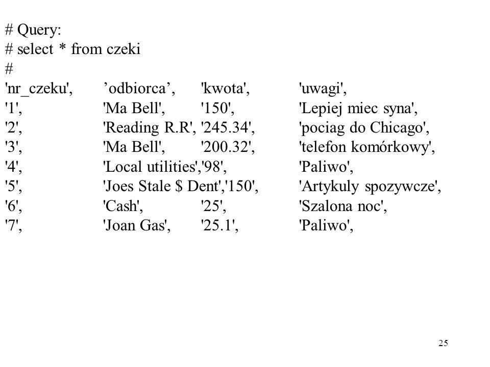 # Query: # select * from czeki. # nr_czeku , 'odbiorca', kwota , uwagi , 1 , Ma Bell , 150 , Lepiej miec syna ,