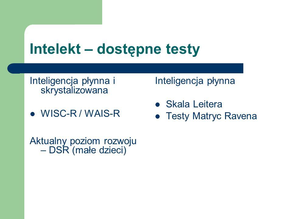 Intelekt – dostępne testy
