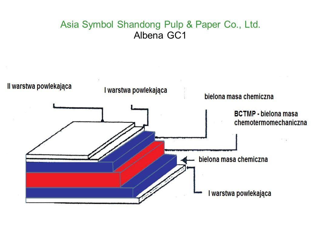 Asia Symbol Shandong Pulp & Paper Co., Ltd. Albena GC1