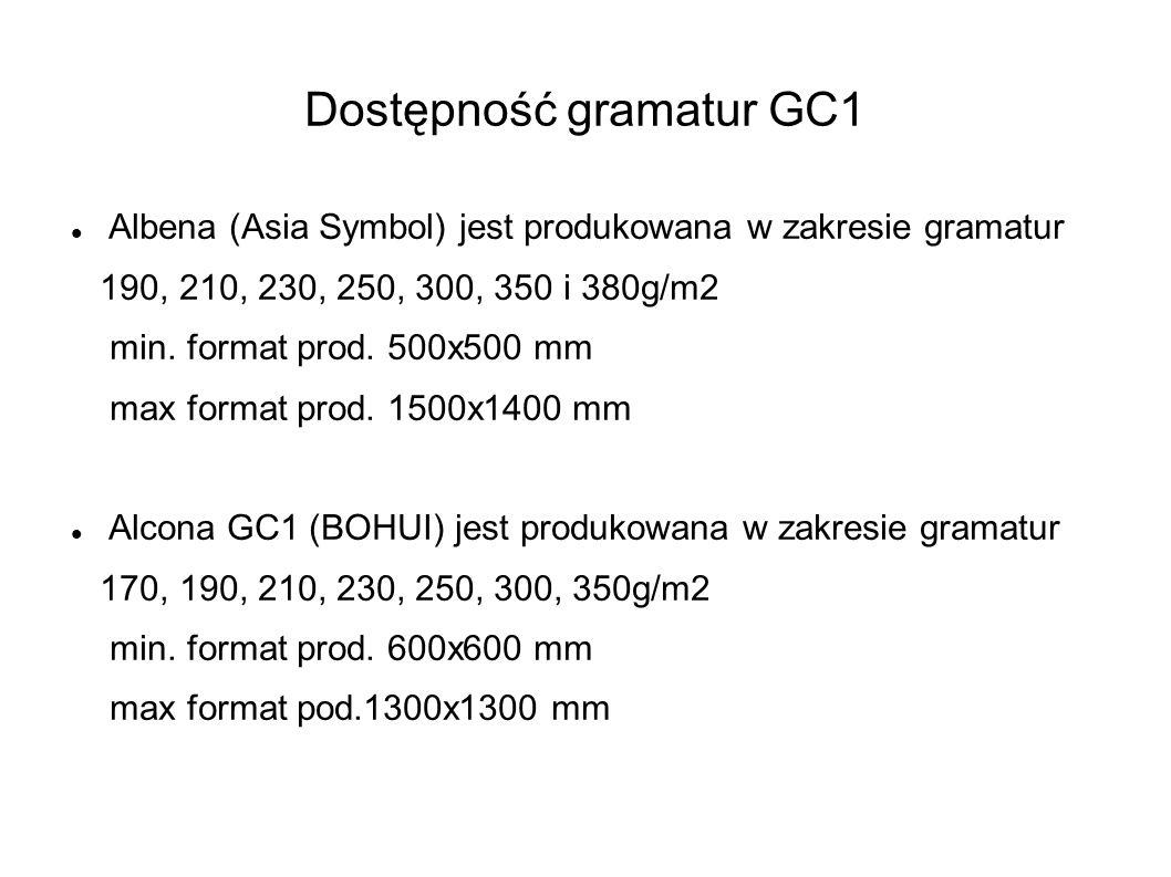 Dostępność gramatur GC1
