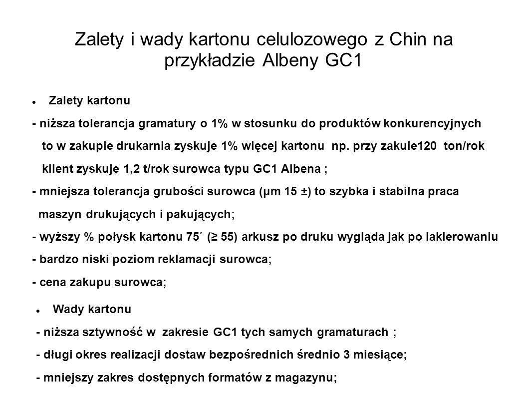 Zalety i wady kartonu celulozowego z Chin na przykładzie Albeny GC1