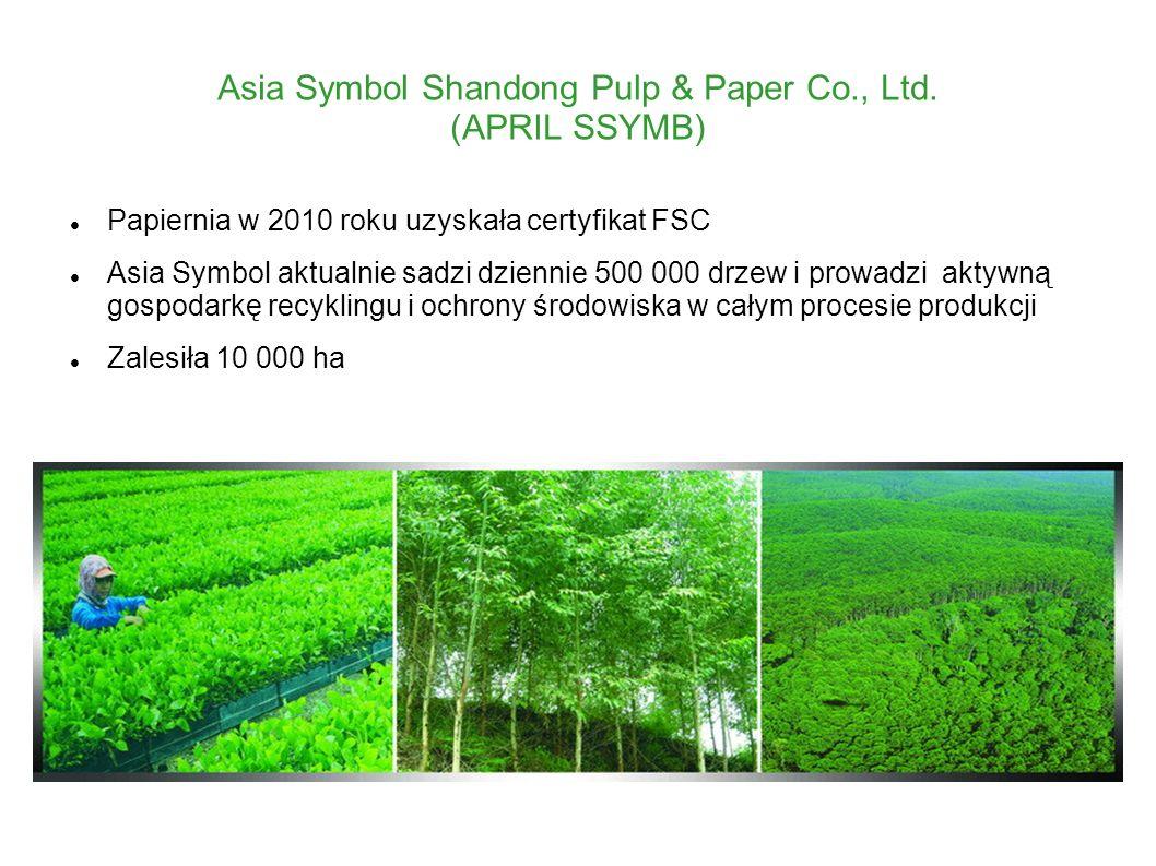 Asia Symbol Shandong Pulp & Paper Co., Ltd. (APRIL SSYMB)