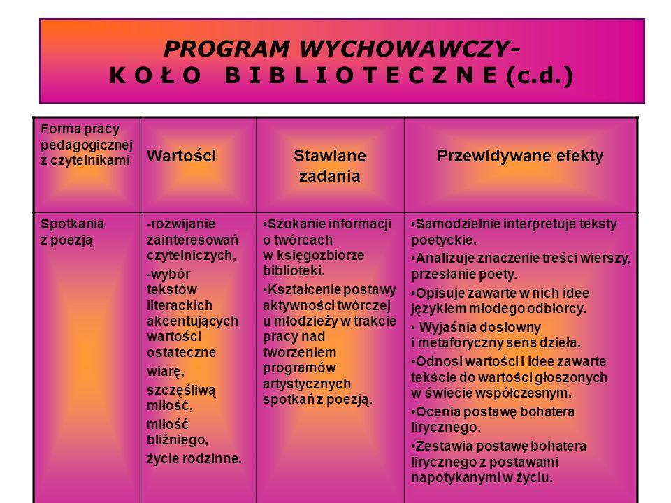 PROGRAM WYCHOWAWCZY- K O Ł O B I B L I O T E C Z N E (c.d.)