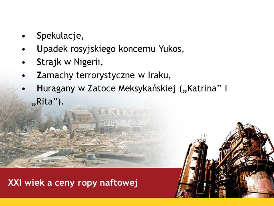 Spekulacje,Upadek rosyjskiego koncernu Yukos, Strajk w Nigerii, Zamachy terrorystyczne w Iraku,
