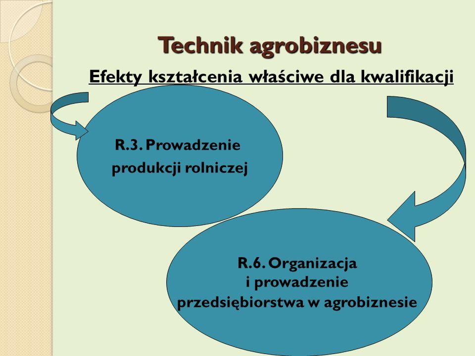 Technik agrobiznesu Efekty kształcenia właściwe dla kwalifikacji
