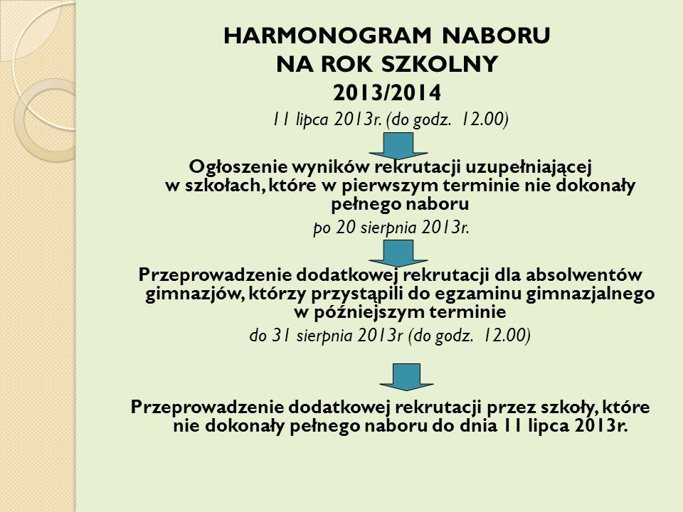 HARMONOGRAM NABORU NA ROK SZKOLNY 2013/2014