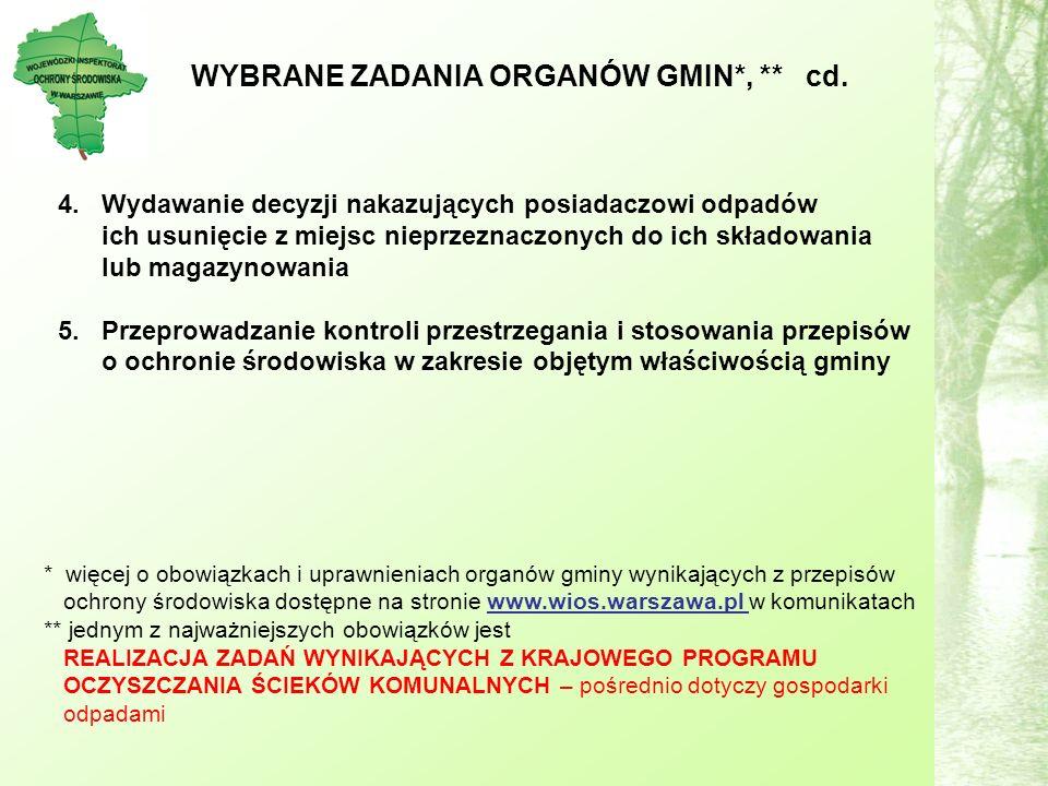 WYBRANE ZADANIA ORGANÓW GMIN*, ** cd.