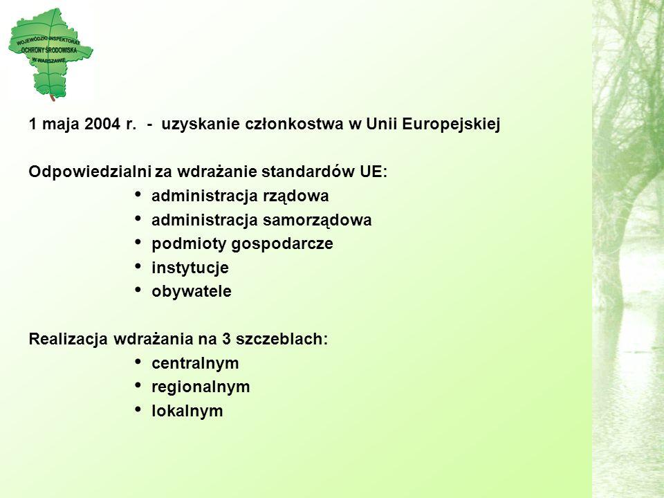 1 maja 2004 r. - uzyskanie członkostwa w Unii Europejskiej