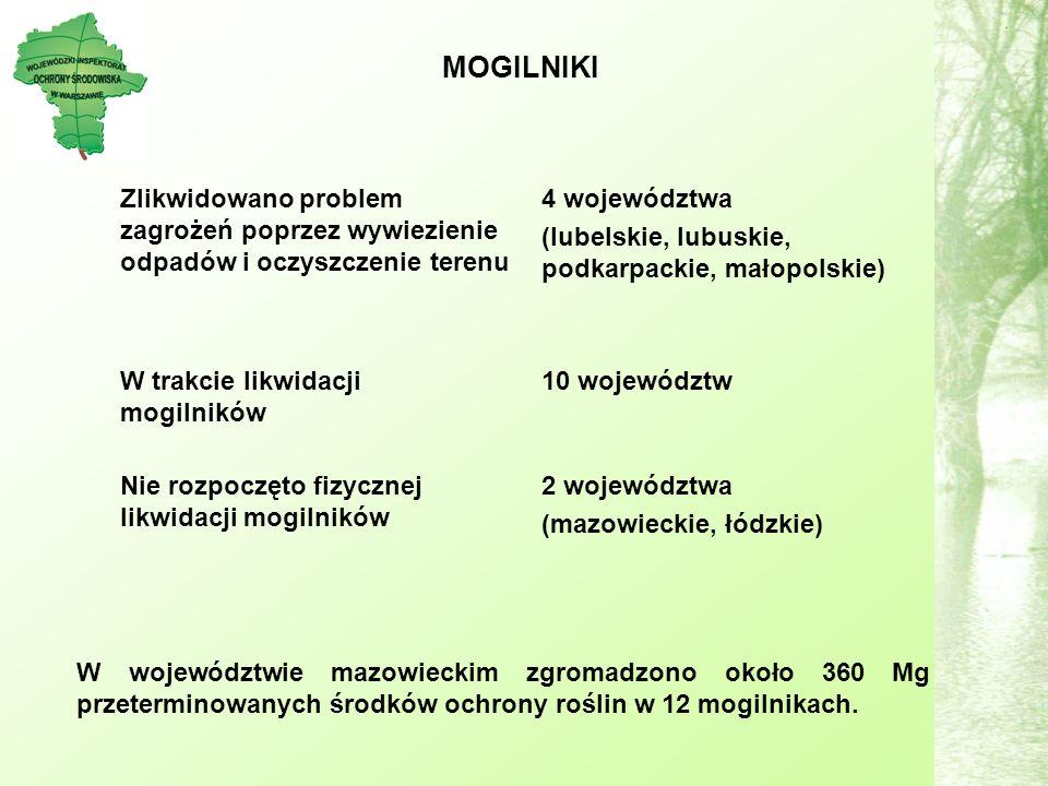 MOGILNIKI Zlikwidowano problem zagrożeń poprzez wywiezienie odpadów i oczyszczenie terenu. 4 województwa.