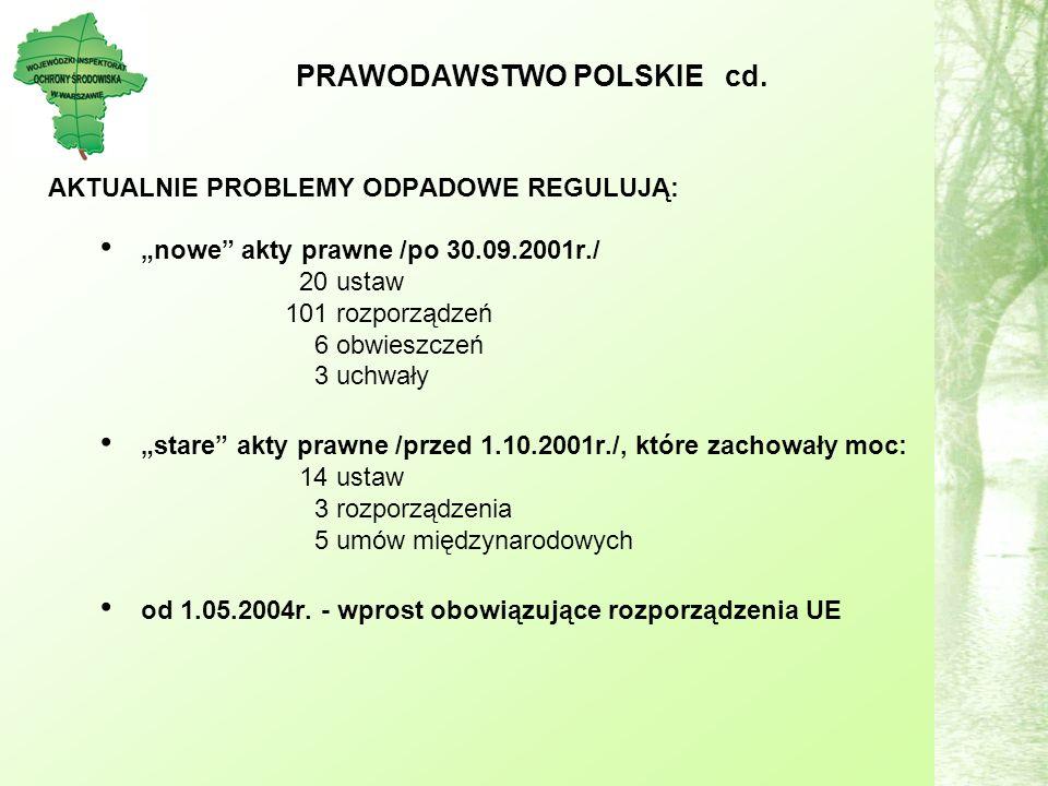 PRAWODAWSTWO POLSKIE cd.